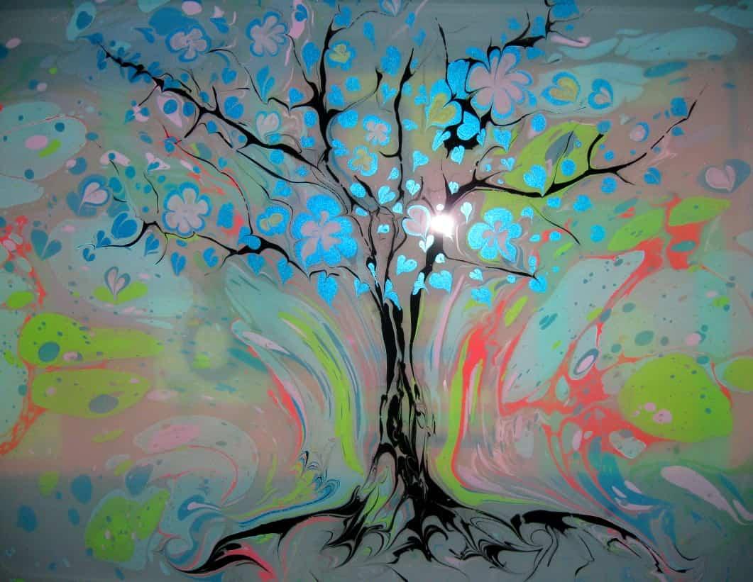 Как называется нарисованное красками