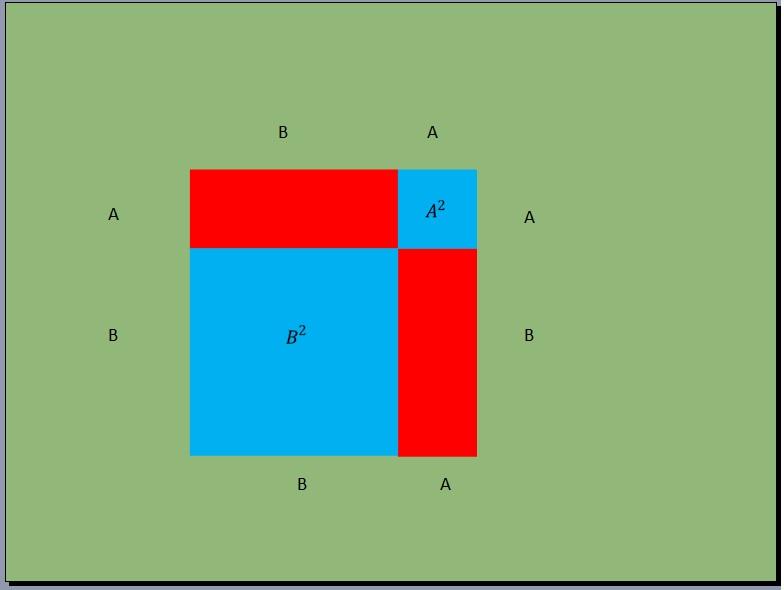 конспект урока площадь трапеции 8 класс