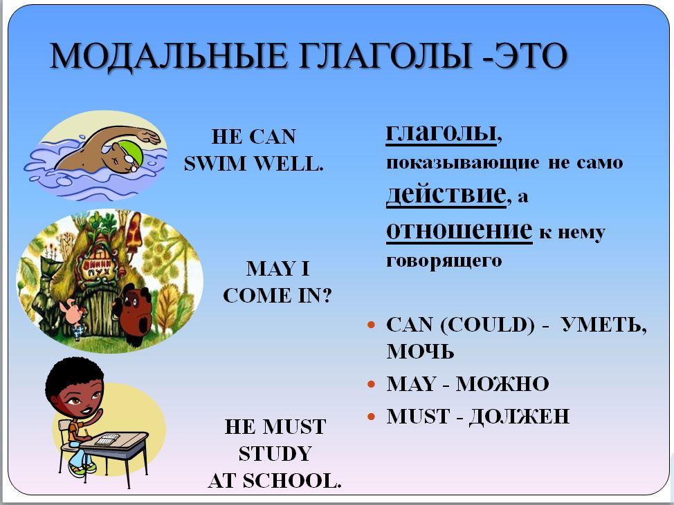 Английский язык - уроки онлайн на Study.ru!