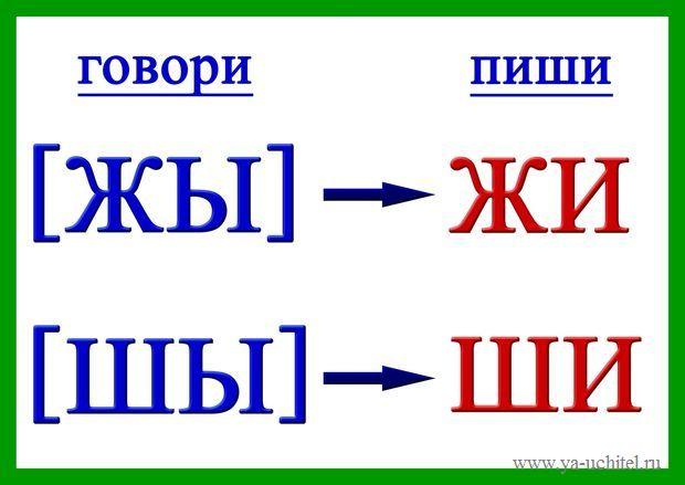 Плакаты пособия по русскому языку