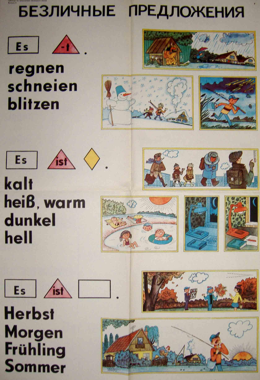план конспект по немецкому языку знакомство
