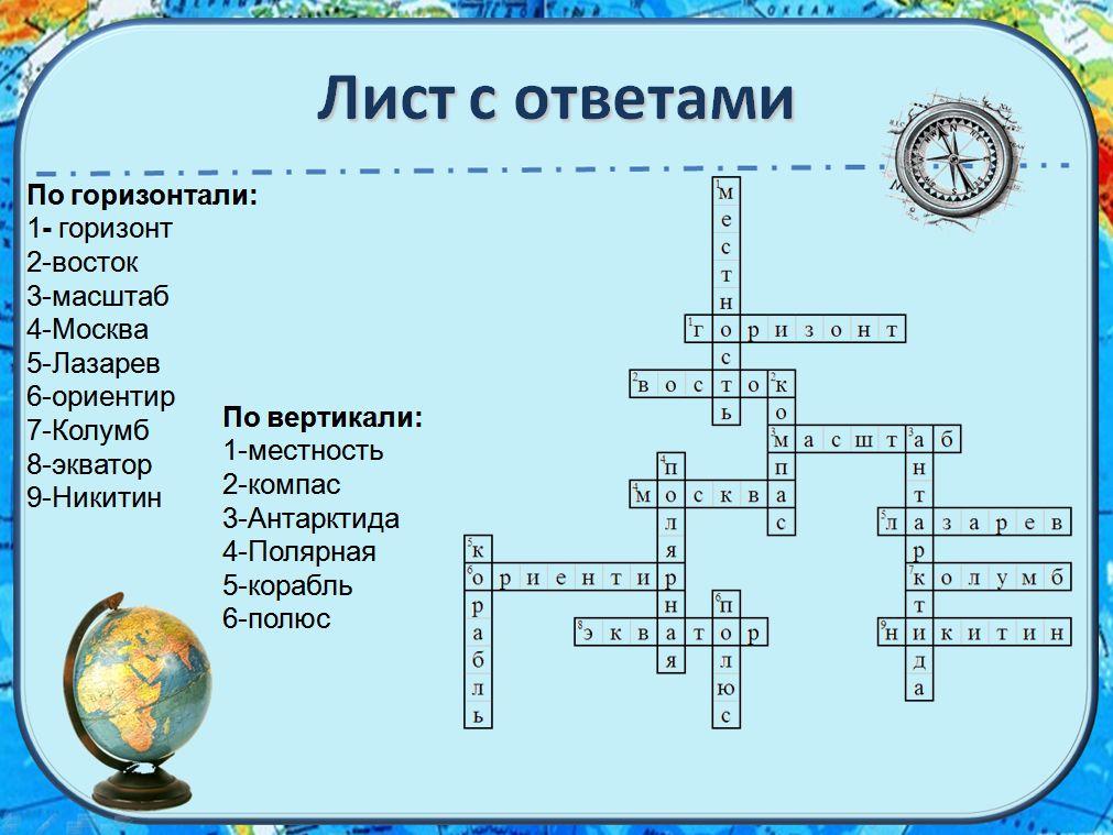 Кроссворд на тему русского языка 2 класс