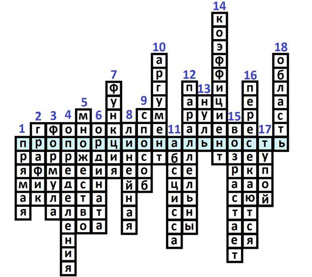 кросворд по алгебре с вопросами для 7 класса