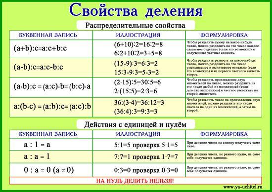 для математики таблицы кабинета